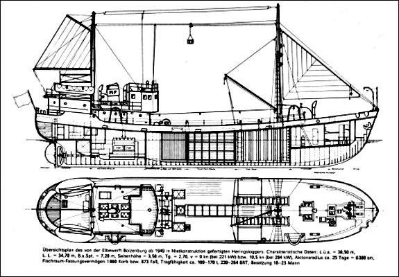 СРТ-129