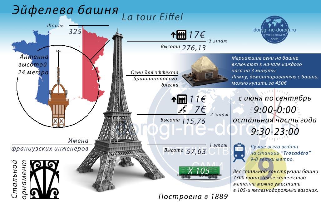 Как подняться на Эйфелеву башню – инфографика
