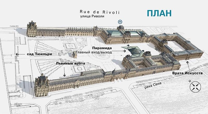 План Лувра с входами
