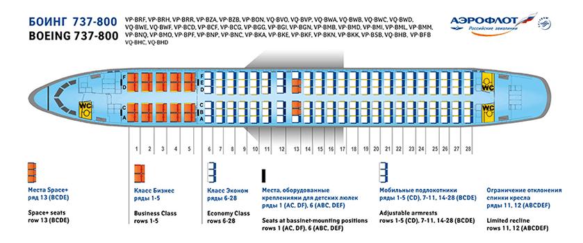 Схема салона самолета Boing 737 (источник: aeroflot.ru)