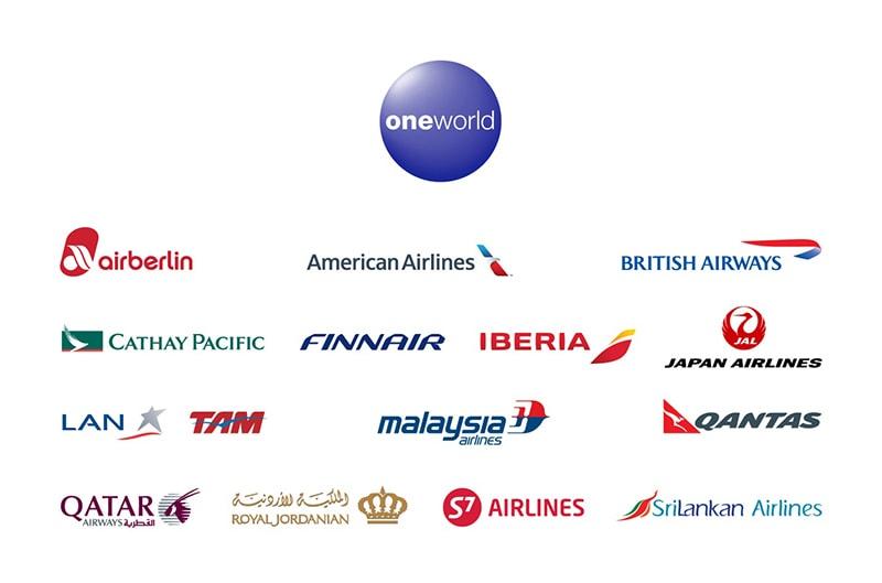 Авиакомпании альянса Oneworld